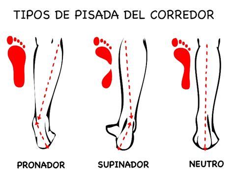 zapatillas pisada supinadora tipos de pisada 191 pronador supinador o neutro