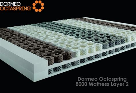 Octaspring Memory Foam Mattresses by Dormeo Octaspring 8000 Kingsize Mattress Best Price
