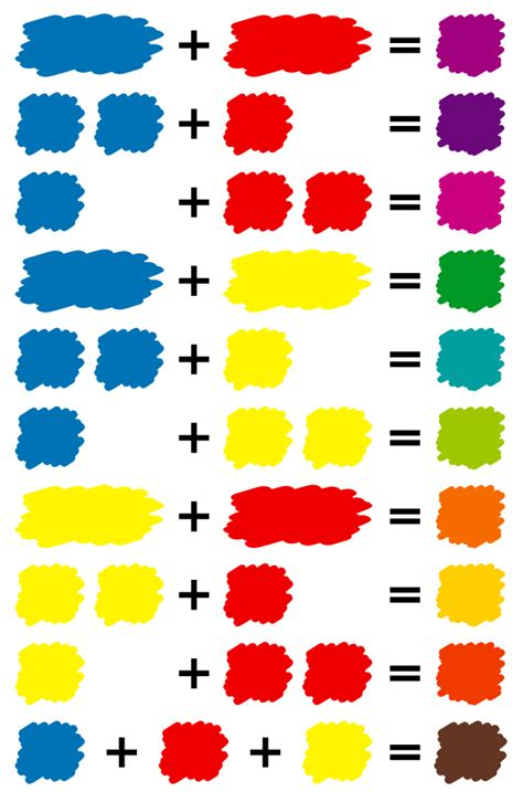 color mixing there are two three colors of yellow and red and blue color mixing