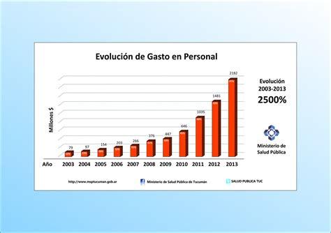 paritarias sanidad paritarias personal de sanidad 2015 html autos post