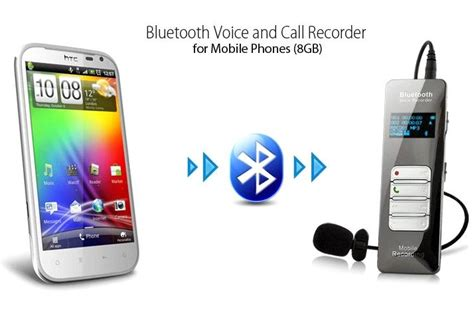 Call Home Mobile by Bluetooth Voice And Call Recorder For Mobile Phones Purchasing Souring Ecvv