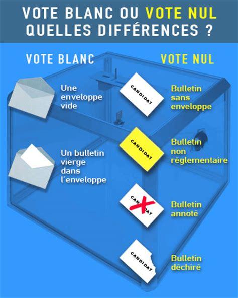 bureau de vote composition tout savoir sur le fonctionnement du bureau de vote faq