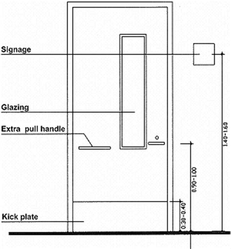Ada Door Knob Height by Accessibility Design Manual 2 Architechture 8 Doors