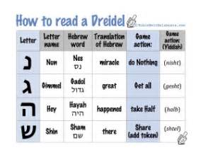 How To Make A Paper Dreidel - origami dreidels bible belt balabusta