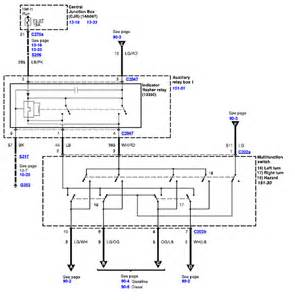 wiring diagram schematics signal turn switch html wiring get any cars and motorcycles wiring