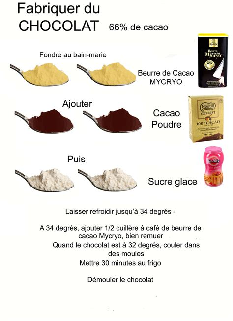 diagramme de fabrication mousse au chocolat la fabrication du chocolat
