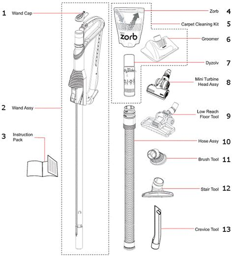 dyson dc17 animal parts diagram wheel and axle diagram wheel free engine image for user