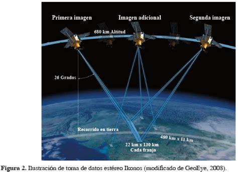 imagenes satelitales ikonos digital surface model from ikonos satellite image for