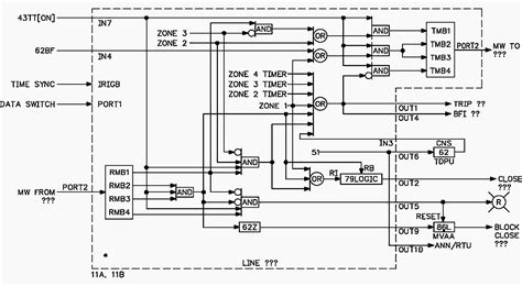 understanding substation single line diagrams and iec