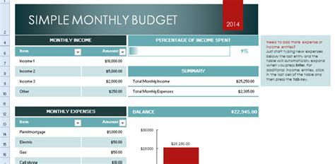 Simple Monthly Budget Template For Excel 2013 Personal Expenses Excel Template