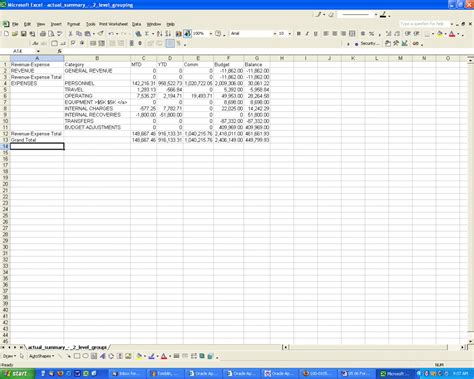 excel budget forecast template 2017 2018 general operating budget forecast guideline