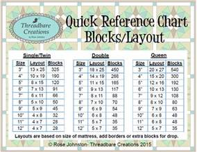threadbare creations reference chart blocks layout