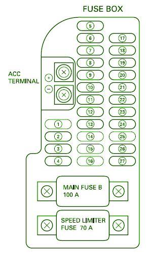 honda goldwing  fuse box diagram circuit wiring diagrams