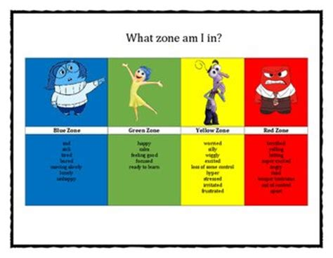 Parent Letter For Zones Of Regulation All Worksheets 187 Inside Out Worksheets Printable Worksheets Guide For Children And Parents
