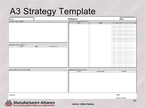 a3 powerpoint template a3 thinking applied to policy deployment