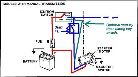 7 Best Photos Of Push Button Starter Switch Wiring Diagram