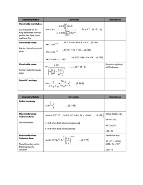 computation of conduction and duct flow heat transfer books mathcad functions for forced convection heat transfer