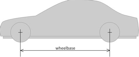 File Wheelbase Png Wikimedia Commons
