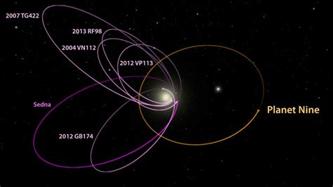 Planet Nine by Search Narrows For Planet Nine Universe Today