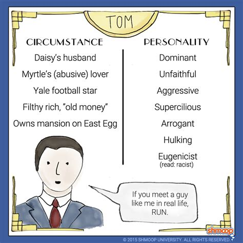 symbols in the great gatsby east and west egg east egg and west egg in the great gatsby chart
