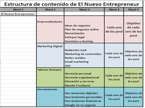estructura de la fisco agenda 2016 estructura del sitio web el nuevo entrepreneur
