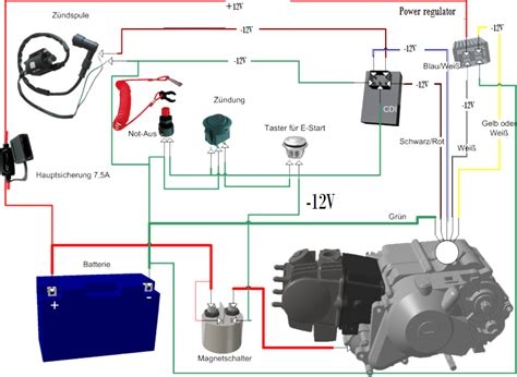110cc chopper wiring diagram wiring diagrams