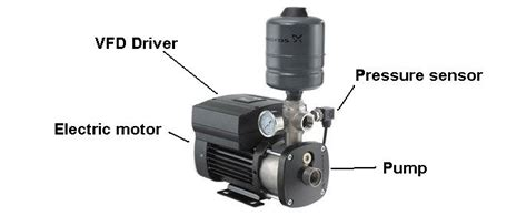 da pump speed variable speed pumps how do they work