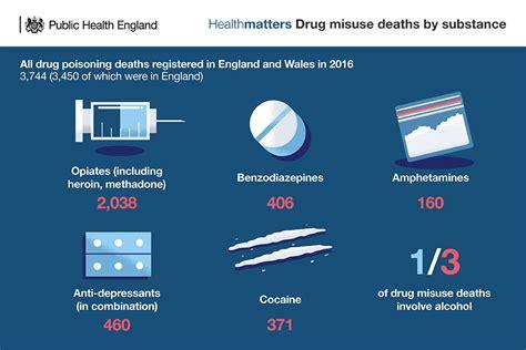 Prescription Detox Uk by Health Matters Preventing Misuse Deaths Gov Uk
