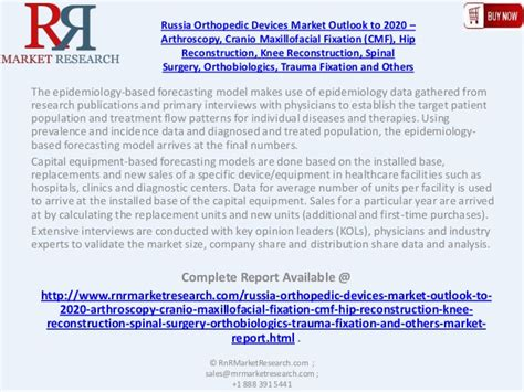 Mba Marketing Outlook by Russia Orthopedic Devices Industry Overview To 2020