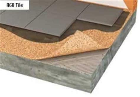 Floor Comfort Underlayment Review by Premium Cork Underlayment