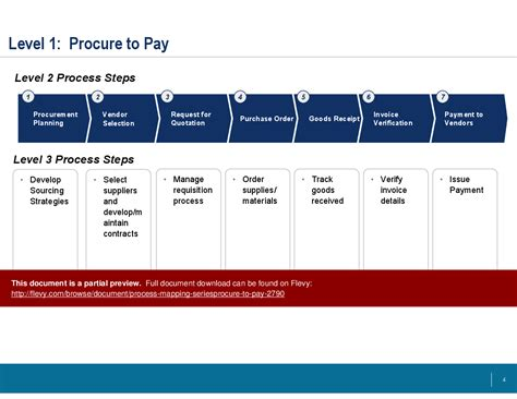 process mapping series procure to pay powerpoint