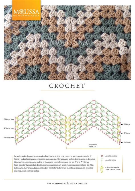 zig zag or chevron stitch pattern granny chevron ripple crochet chart http media cache ak1