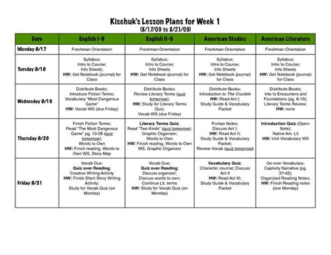 kipp lesson plan template 17 best images about american literature on