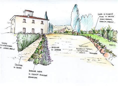 progetta giardino progetta il tuo giardino