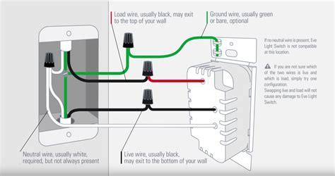 wall light wiring diagram 25 wiring diagram images