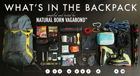 Vlogabond Vblogging And Backpacking In Asia by Packing List Born Vagabond
