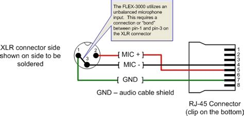 microphone cable wiring diagram wiring diagram and