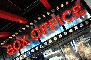 jadwal film maze runner di bioskop jadwal tayang film bioskop 2014 lengkap terbaru zakipedia