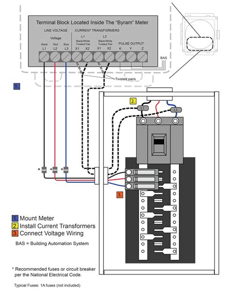 3 phase meter wiring diagram wires wiring diagram with