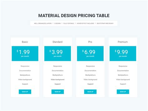 website price what it costs to plan design and build a custom material design pricing table uplabs