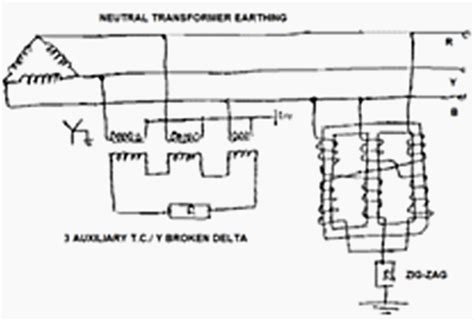 transformer neutral impedance electrical knowledge center t d 8 types of neutral earthing in power distribution part 2