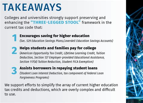 Where In Education Can I Work With An Mba by Higher Education And Tax Reform