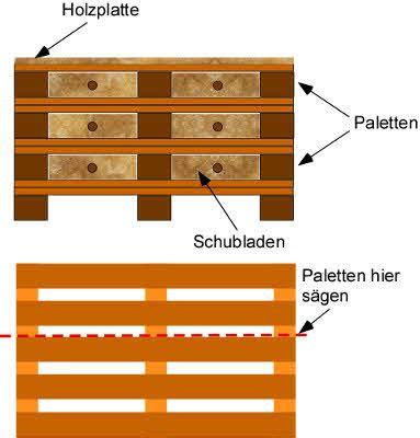 Schublade Europalette by Kommode Selber Bauen Ideen Und Anleitung