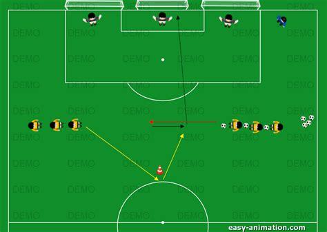 quanto è lunga una porta da calcio coach calcio gennaio 2012