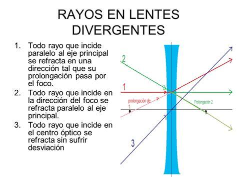 lentes divergentes en las lentes divergentes las im 225 genes formaci 211 n de im 193 genes en lentes ppt video online descargar