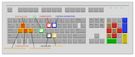 keyboard layout dayz dayz 50kb related keywords dayz 50kb long tail keywords