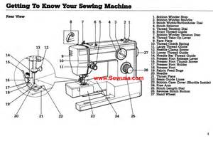 threading machine parts wiring diagram and parts diagram images