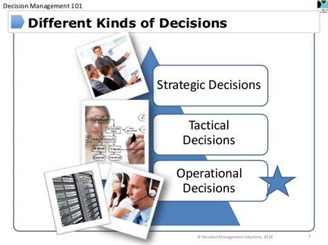 decide tactical crisis decision a framework for enforcement books decision c 2014 decision management 101