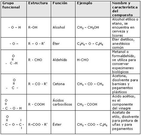 cadenas carbonadas segun su estructura la ciencia interactiva modelos at 243 micos qu 237 mica