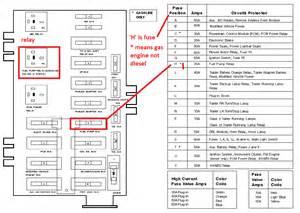 ford e 150 questions fuse panel diagram cargurus
